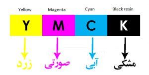 ریبون رنگی YMCK فارگو